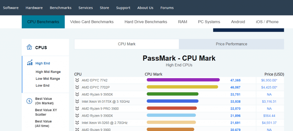 cpubenchmark-rank