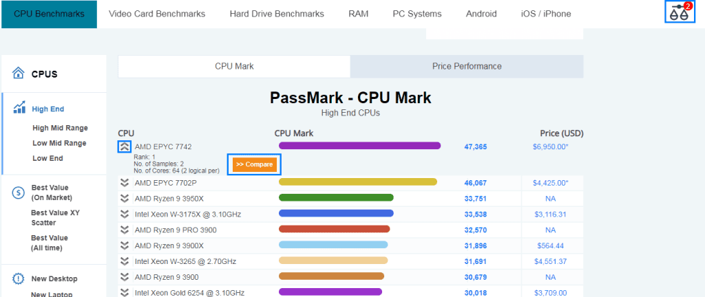 cpubenchmark-compare